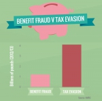 tax_evasion_v_benefit_fraud_-_full_size.jpg